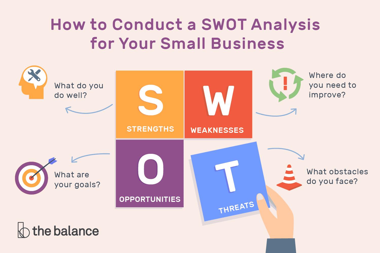 Công cụ Swot analytics